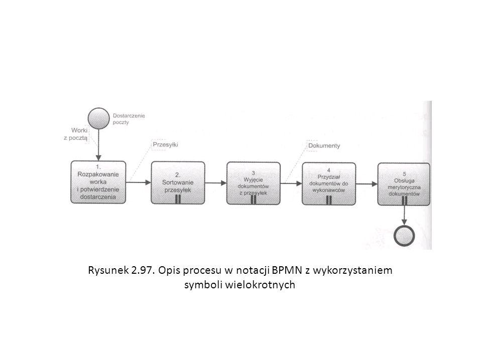 Rysunek 2.97. Opis procesu w notacji BPMN z wykorzystaniem symboli wielokrotnych
