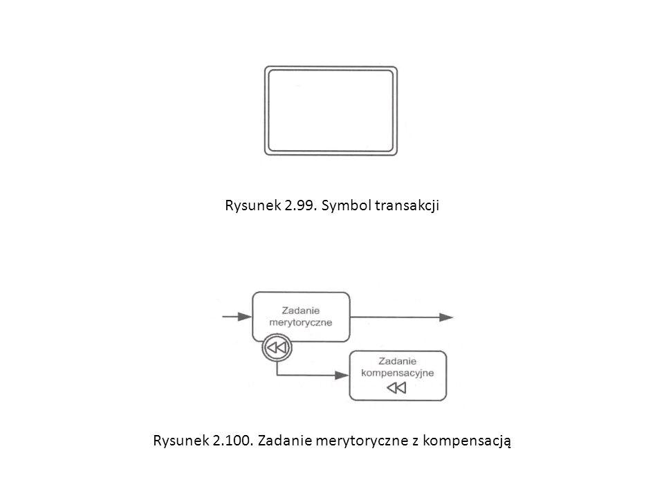 Rysunek 2.99. Symbol transakcji Rysunek 2.100. Zadanie merytoryczne z kompensacją
