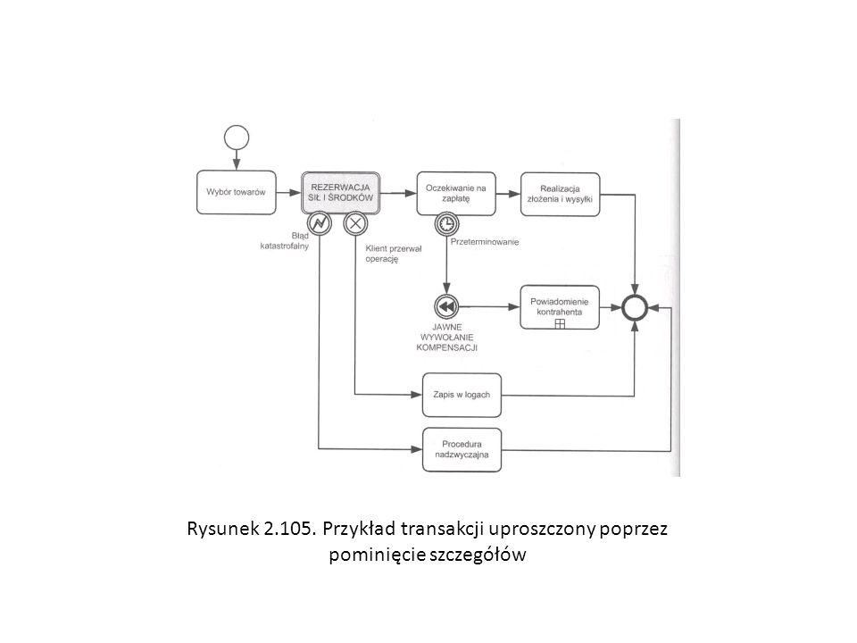 Rysunek 2.105. Przykład transakcji uproszczony poprzez pominięcie szczegółów