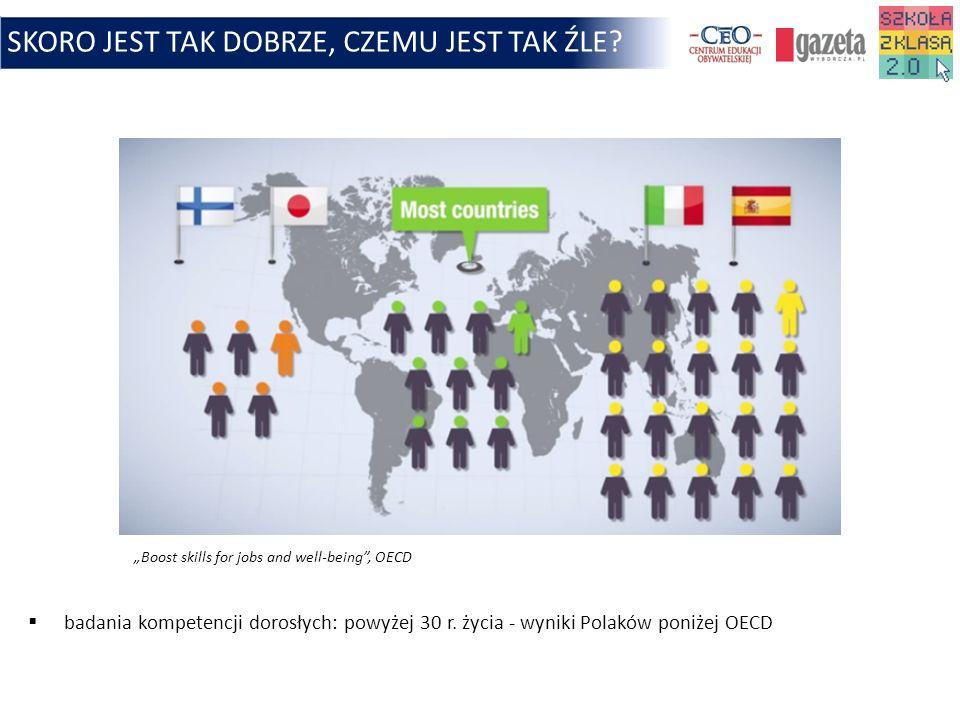 SKORO JEST TAK DOBRZE, CZEMU JEST TAK ŹLE? badania kompetencji dorosłych: powyżej 30 r. życia - wyniki Polaków poniżej OECD Boost skills for jobs and