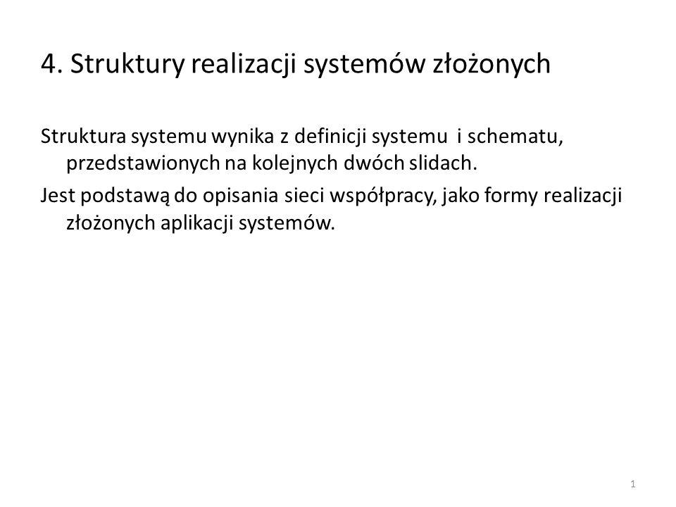 4. Struktury realizacji systemów złożonych Struktura systemu wynika z definicji systemu i schematu, przedstawionych na kolejnych dwóch slidach. Jest p