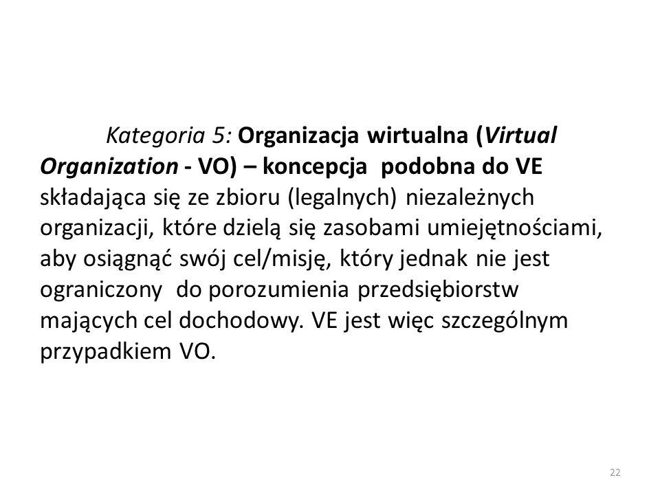 Kategoria 5: Organizacja wirtualna (Virtual Organization - VO) – koncepcja podobna do VE składająca się ze zbioru (legalnych) niezależnych organizacji, które dzielą się zasobami umiejętnościami, aby osiągnąć swój cel/misję, który jednak nie jest ograniczony do porozumienia przedsiębiorstw mających cel dochodowy.