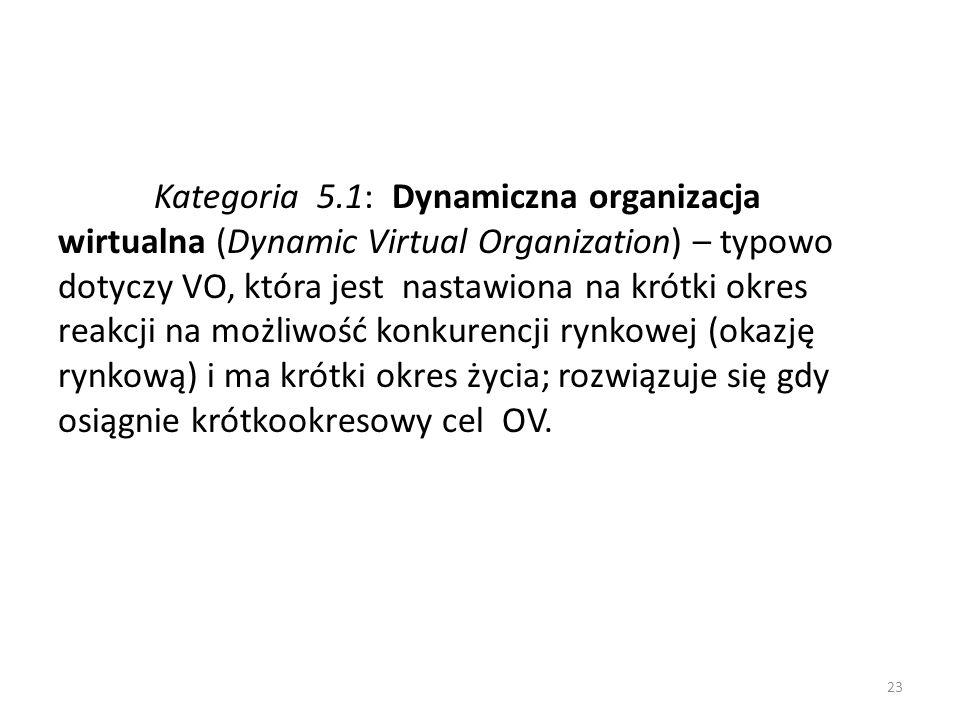 Kategoria 5.1: Dynamiczna organizacja wirtualna (Dynamic Virtual Organization) – typowo dotyczy VO, która jest nastawiona na krótki okres reakcji na możliwość konkurencji rynkowej (okazję rynkową) i ma krótki okres życia; rozwiązuje się gdy osiągnie krótkookresowy cel OV.