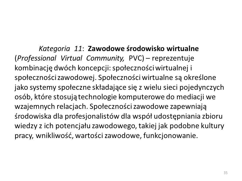Kategoria 11: Zawodowe środowisko wirtualne (Professional Virtual Community, PVC) – reprezentuje kombinację dwóch koncepcji: społeczności wirtualnej i społeczności zawodowej.