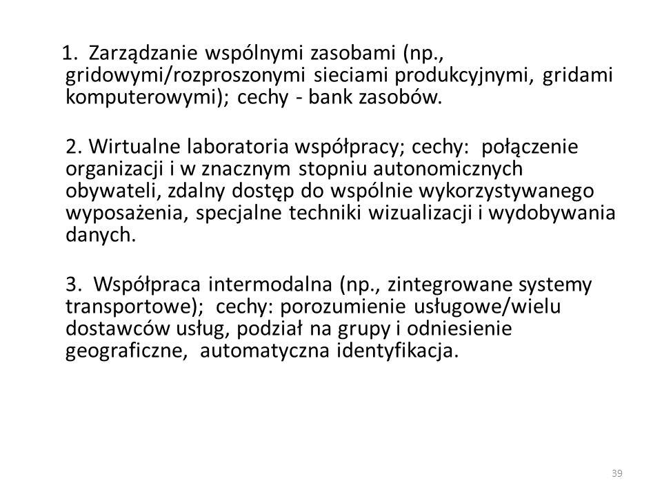 1. Zarządzanie wspólnymi zasobami (np., gridowymi/rozproszonymi sieciami produkcyjnymi, gridami komputerowymi); cechy - bank zasobów. 2. Wirtualne lab