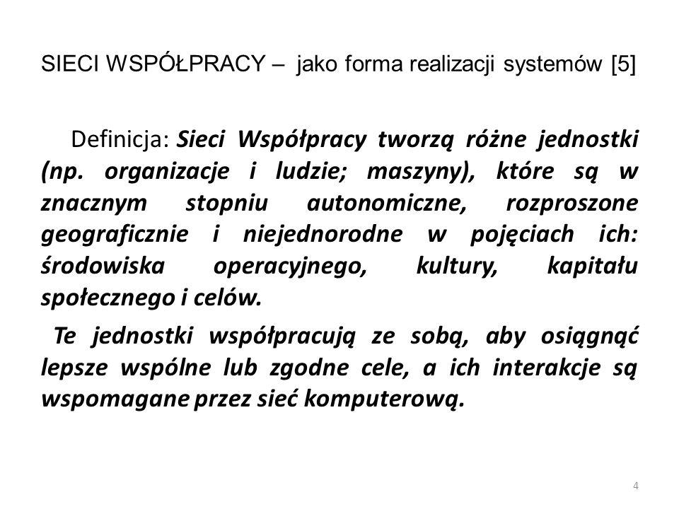 Kategoria 7: Wirtualny zespół (Virtual team, VT ) – jest podobny do VE ale uformowany przez ludzi, a nie organizacje.