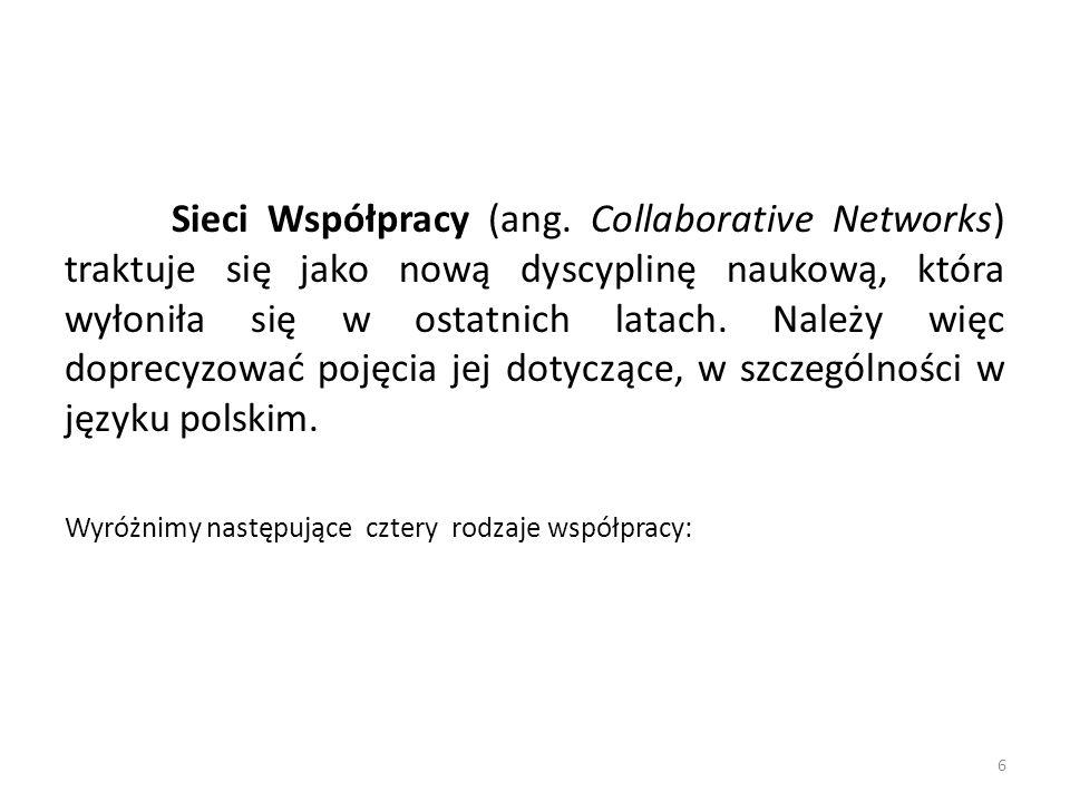 Łączność sieciowa/sieciowość (Networking) – wymaga podstawowej komunikacji i wymiany informacji dla wzajemnej korzyści.