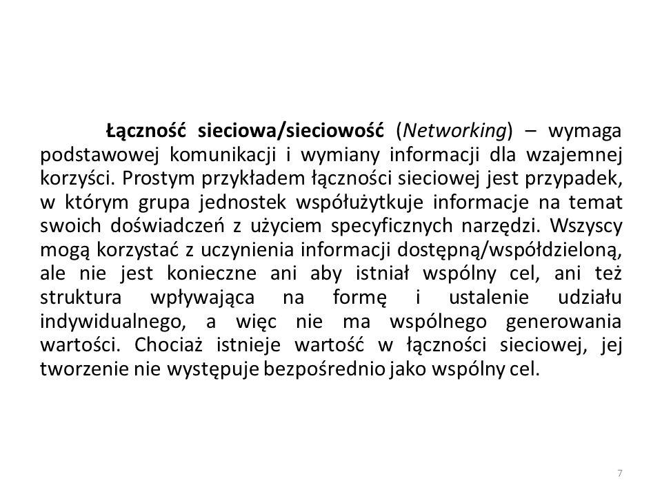 Klasy sieci współpracy Kategoria 1: Sieć współpracy (Collaborative Network, CN) tworzą różne jednostki (np.