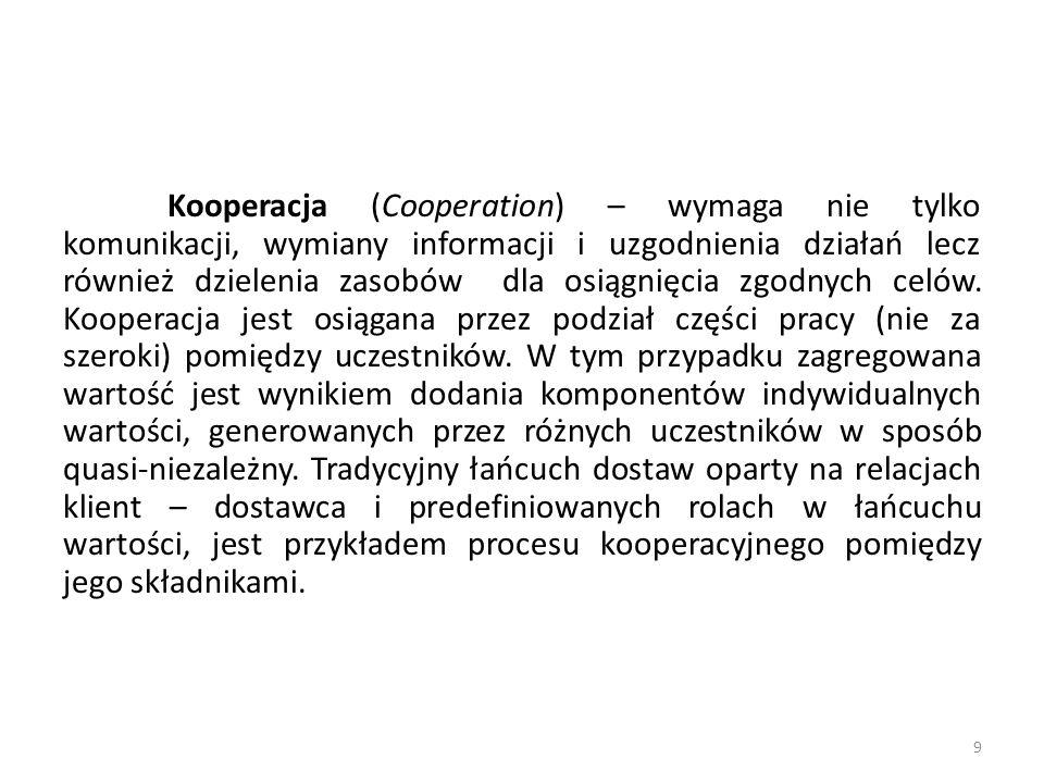 Kooperacja (Cooperation) – wymaga nie tylko komunikacji, wymiany informacji i uzgodnienia działań lecz również dzielenia zasobów dla osiągnięcia zgodnych celów.