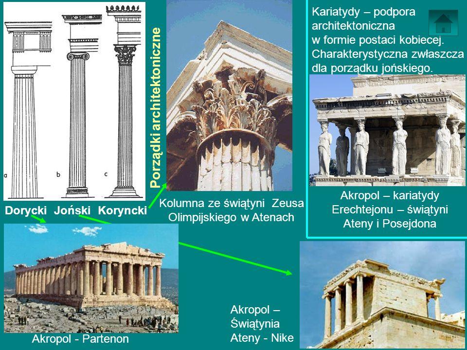 Dorycki Joński Koryncki Akropol - Partenon Akropol – Świątynia Ateny - Nike Kolumna ze świątyni Zeusa Olimpijskiego w Atenach Porządki architektoniczn