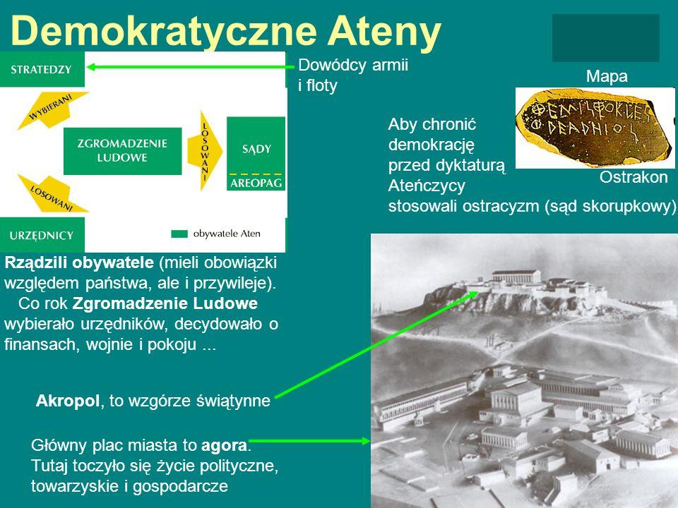 Demokratyczne Ateny Rządzili obywatele (mieli obowiązki względem państwa, ale i przywileje). Co rok Zgromadzenie Ludowe wybierało urzędników, decydowa