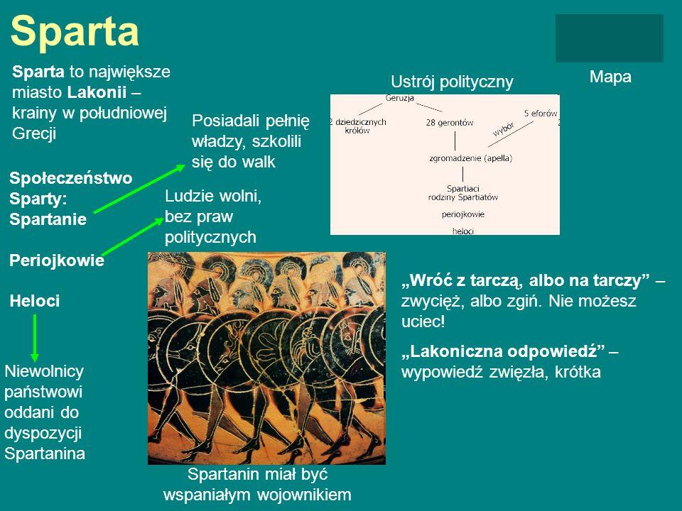 Sparta Mapa Społeczeństwo Sparty: Spartanie Periojkowie Heloci Posiadali pełnię władzy, szkolili się do walk Ludzie wolni, bez praw politycznych Niewo