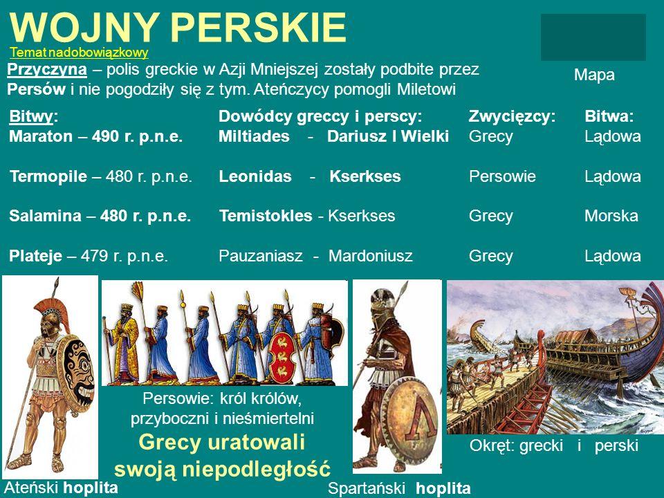 WOJNY PERSKIE Mapa Przyczyna – polis greckie w Azji Mniejszej zostały podbite przez Persów i nie pogodziły się z tym. Ateńczycy pomogli Miletowi Bitwy