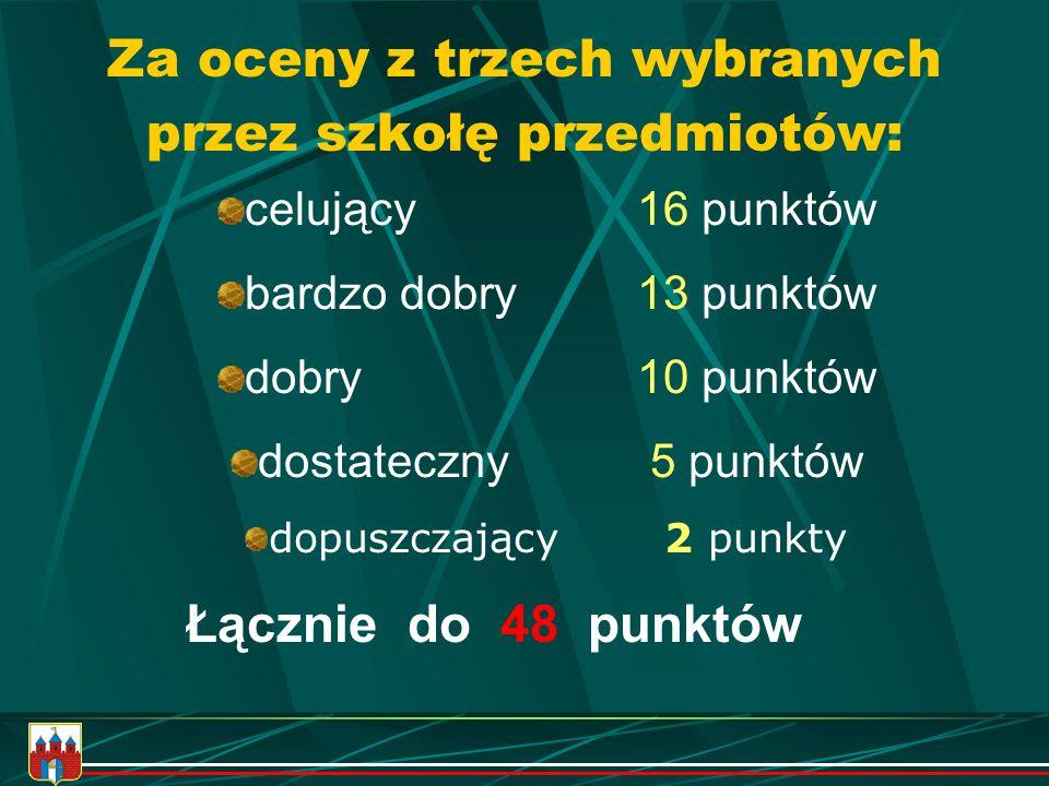 Ile punktów za świadectwo? Oblicz! Za ocenę z języka polskiego celujący 16 punktów bardzo dobry 14 punktów dobry 11 punktów dostateczny 6 punktów dopu