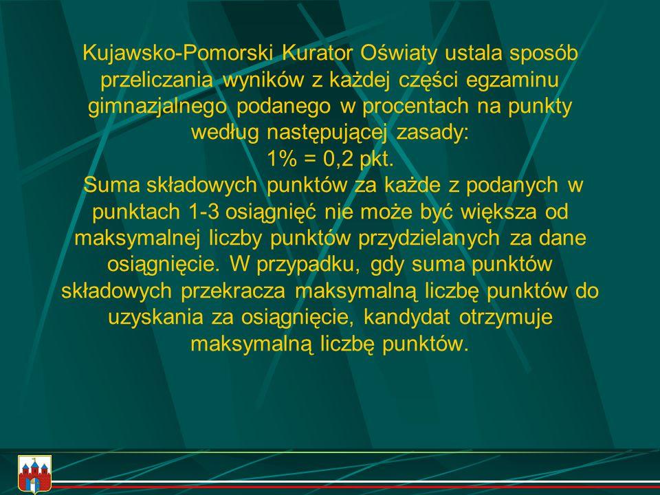 CO DAJE SYSTEM: Jednolitość i czytelność regulaminu rekrutacji kandydatów do szkół ponadgimnazjalnych miasta Bydgoszczy. Sprawne technicznie przeprowa