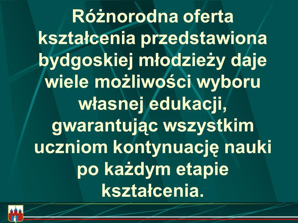 Kujawsko-Pomorski Kurator Oświaty ustala sposób przeliczania wyników z każdej części egzaminu gimnazjalnego podanego w procentach na punkty według następującej zasady: 1% = 0,2 pkt.