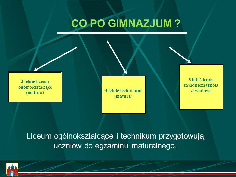 Zasadnicze szkoły zawodowe w Bydgoszczy przygotowują do zdobycia kwalifikacji zawodowych w zawodach: BETONIARZ-ZBROJARZ FOTOGRAF KUCHARZ MAŁEJ GASTRONOMII MALARZ-TAPECIARZ POSADZKARZ SPRZEDAWCA 2 - letnich