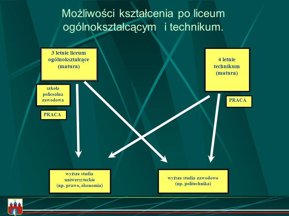 SZKOŁA ODDZIAŁ TE 1A,1B,1C TE 1D,1E TE 1F LPE 1LM,1LI ZSZE 1a,1b technik elektronik technik teleinformatyk technik informatyk LPE – profil zarządzanie informacją Interesuje Cię elektronika.