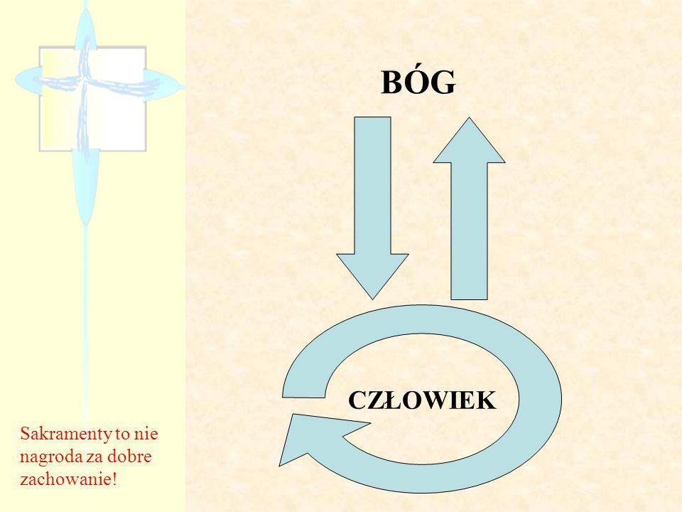 Cytaty z dokumentu Episkopatu Polski Modyfikacja instrukcji w sprawie formacji i sposobu wykonywania posługi nadzwyczajnych szafarzy Komunii świętej z dnia 18.10.2006 r.