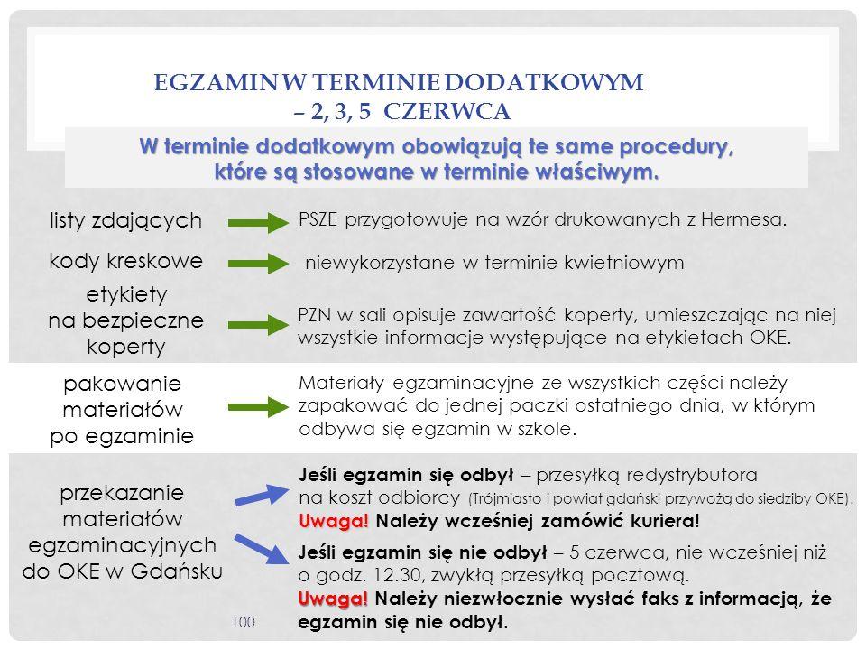 EGZAMIN W TERMINIE DODATKOWYM – 2, 3, 5 CZERWCA W terminie dodatkowym obowiązują te same procedury, które są stosowane w terminie właściwym. listy zda