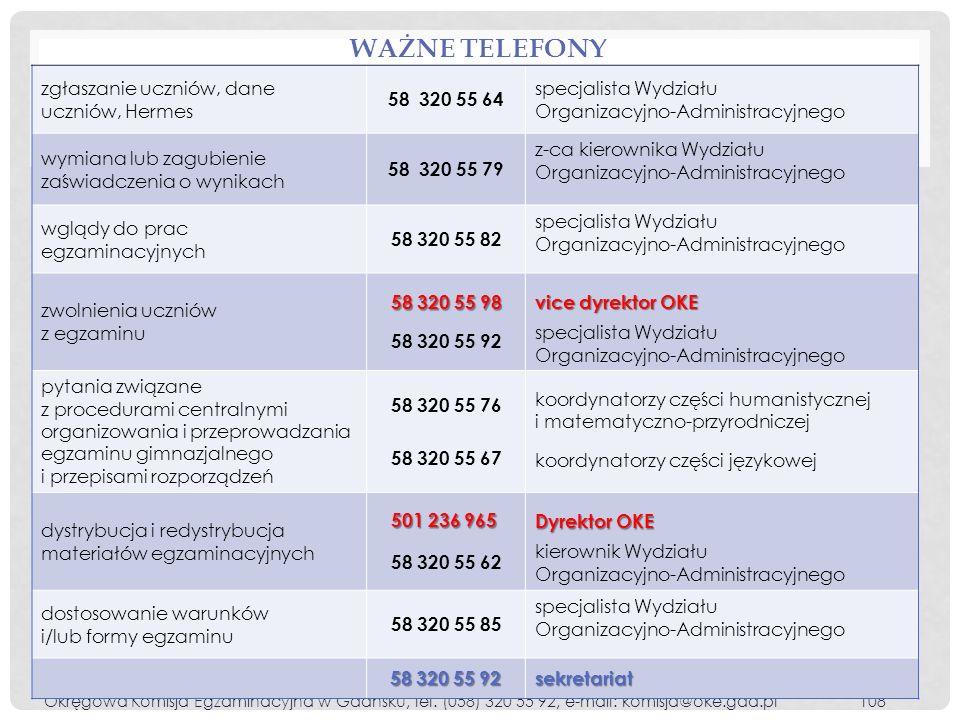 WAŻNE TELEFONY Okręgowa Komisja Egzaminacyjna w Gdańsku, tel. (058) 320 55 92, e-mail: komisja@oke.gda.pl108 zgłaszanie uczniów, dane uczniów, Hermes