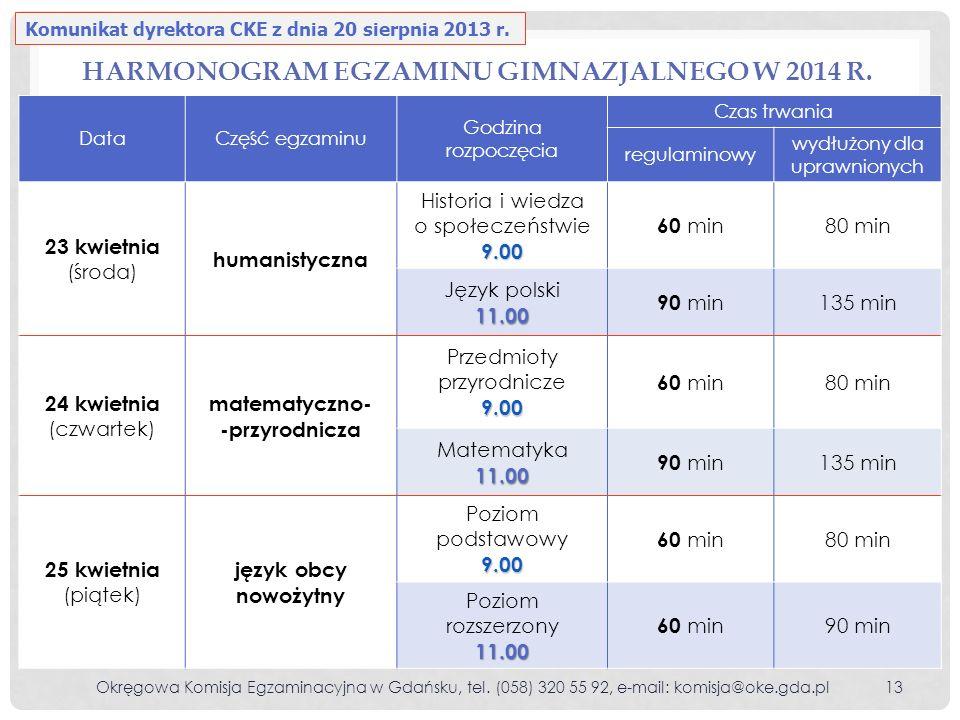 Okręgowa Komisja Egzaminacyjna w Gdańsku, tel. (058) 320 55 92, e-mail: komisja@oke.gda.pl13 DataCzęść egzaminu Godzina rozpoczęcia Czas trwania regul