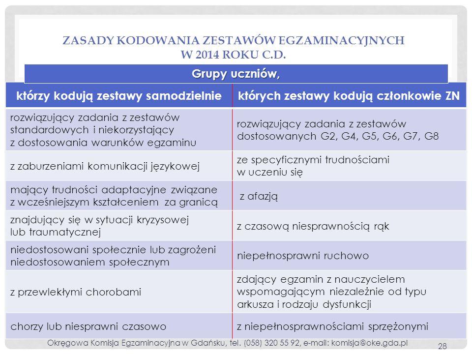 ZASADY KODOWANIA ZESTAWÓW EGZAMINACYJNYCH W 2014 ROKU C.D. którzy kodują zestawy samodzielniektórych zestawy kodują członkowie ZN rozwiązujący zadania