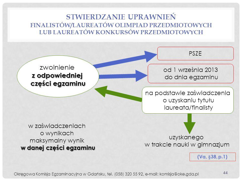 STWIERDZANIE UPRAWNIEŃ FINALISTÓW/LAUREATÓW OLIMPIAD PRZEDMIOTOWYCH LUB LAUREATÓW KONKURSÓW PRZEDMIOTOWYCH od 1 września 2013 do dnia egzaminu PSZE w