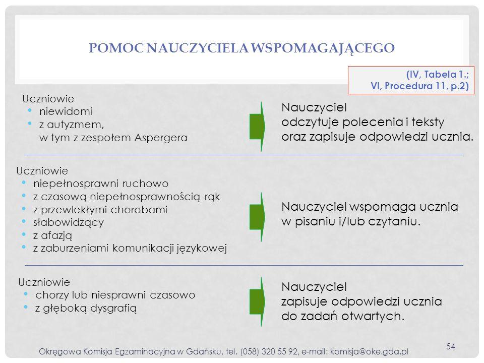 POMOC NAUCZYCIELA WSPOMAGAJĄCEGO (IV, Tabela 1.; VI, Procedura 11, p.2) Uczniowie niewidomi z autyzmem, w tym z zespołem Aspergera Uczniowie niepełnos