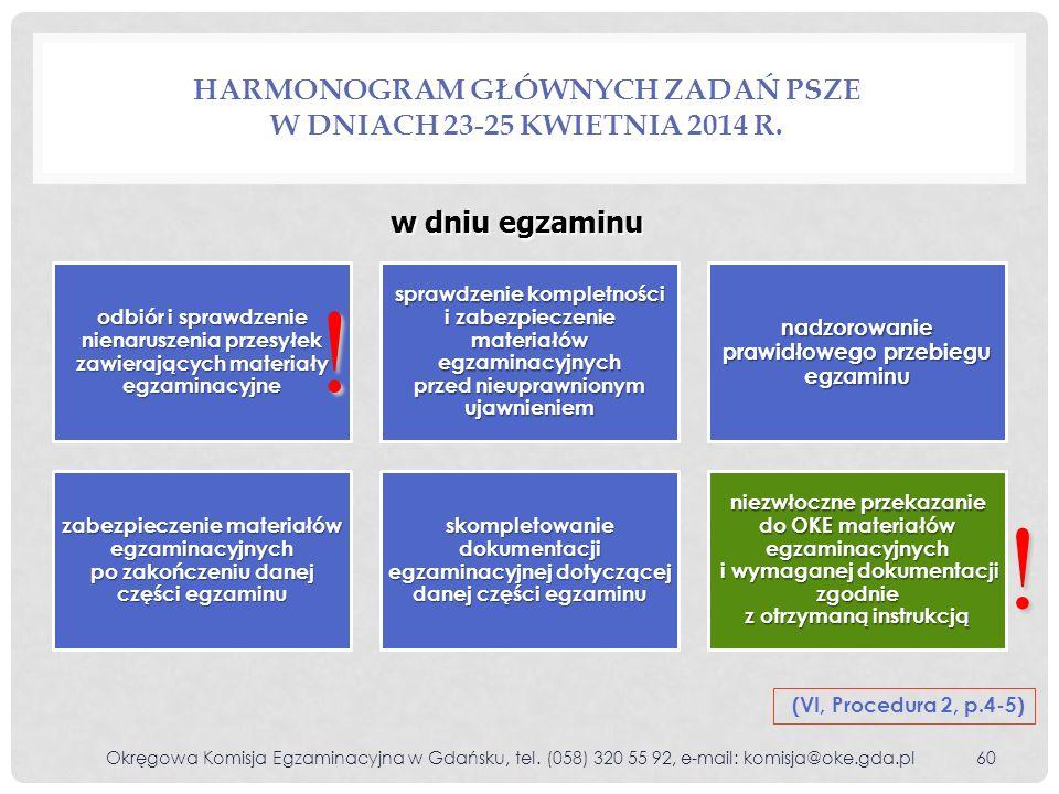 HARMONOGRAM GŁÓWNYCH ZADAŃ PSZE W DNIACH 23-25 KWIETNIA 2014 R. odbiór i sprawdzenie nienaruszenia przesyłek zawierających materiały egzaminacyjne spr