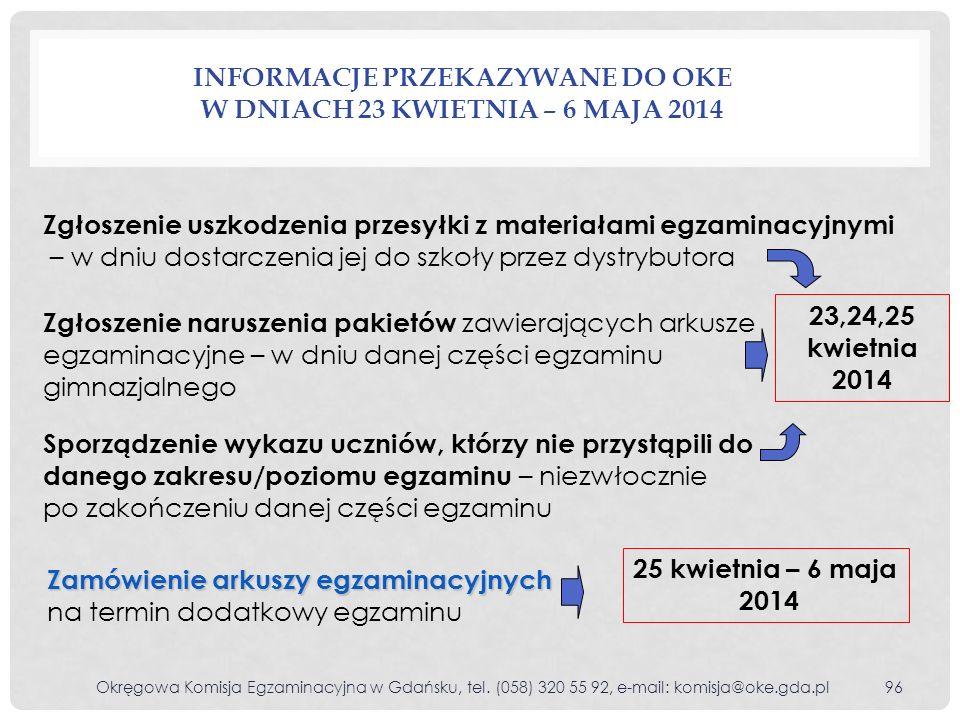 INFORMACJE PRZEKAZYWANE DO OKE W DNIACH 23 KWIETNIA – 6 MAJA 2014 Sporządzenie wykazu uczniów, którzy nie przystąpili do danego zakresu/poziomu egzami