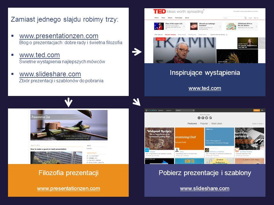 Zamiast jednego slajdu robimy trzy: www.presentationzen.com Blog o prezentacjach: dobre rady i świetna filozofia www.ted.com Świetne wystąpienia najlepszych mówców www.slideshare.com Zbiór prezentacji i szablonów do pobrania Filozofia prezentacji www.presentationzen.com Pobierz prezentacje i szablony www.slideshare.com Inspirujące wystąpienia www.ted.com