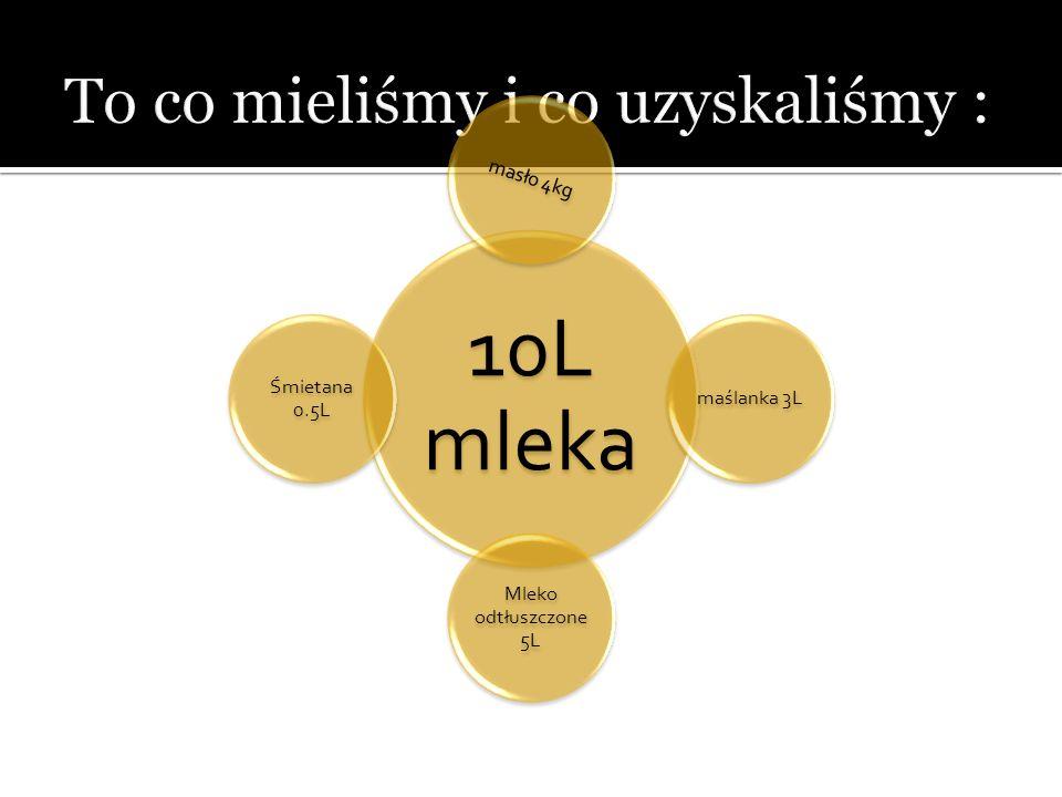 10L mleka masło 4kg maślanka 3L Mleko odtłuszczone 5L Śmietana 0.5L