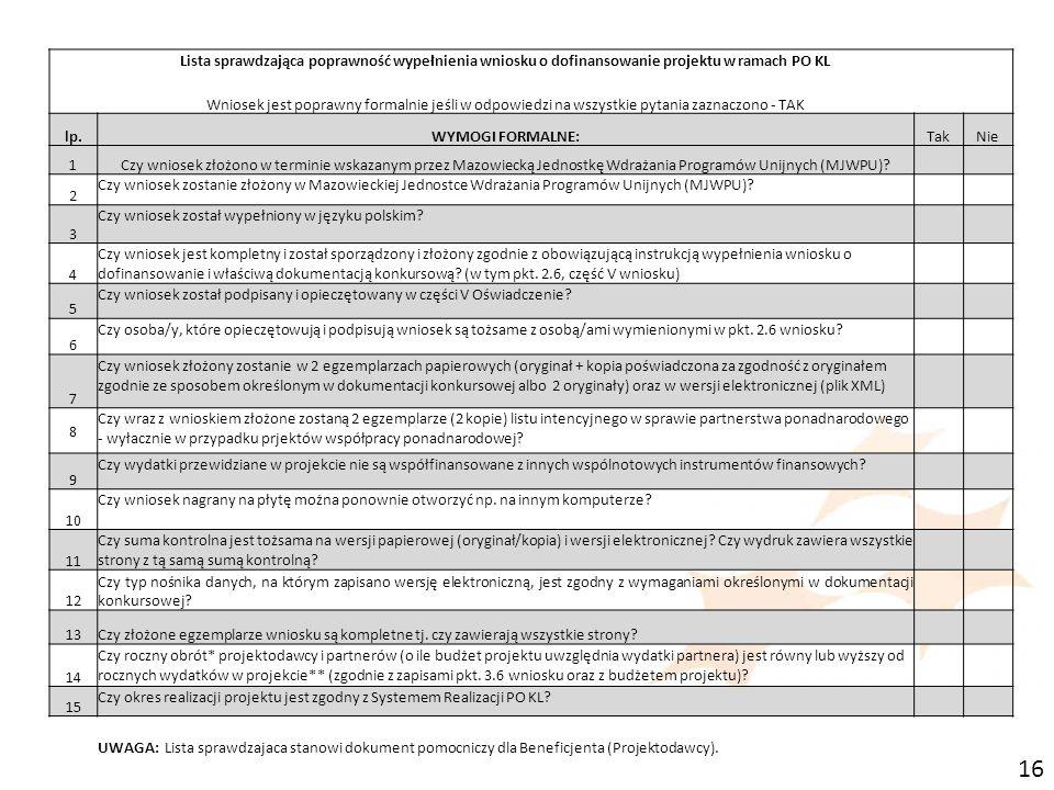 16 Lista sprawdzająca poprawność wypełnienia wniosku o dofinansowanie projektu w ramach PO KL Wniosek jest poprawny formalnie jeśli w odpowiedzi na wszystkie pytania zaznaczono - TAK lp.WYMOGI FORMALNE:TakNie 1Czy wniosek złożono w terminie wskazanym przez Mazowiecką Jednostkę Wdrażania Programów Unijnych (MJWPU).