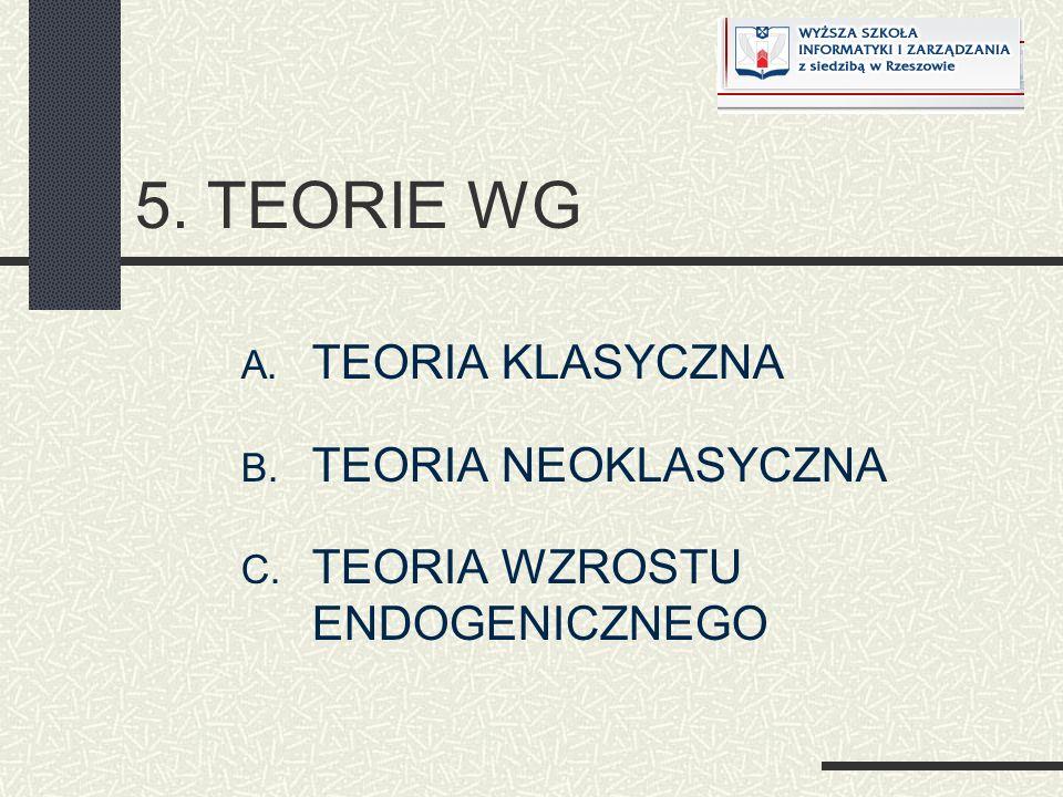 5. TEORIE WG A. TEORIA KLASYCZNA B. TEORIA NEOKLASYCZNA C. TEORIA WZROSTU ENDOGENICZNEGO