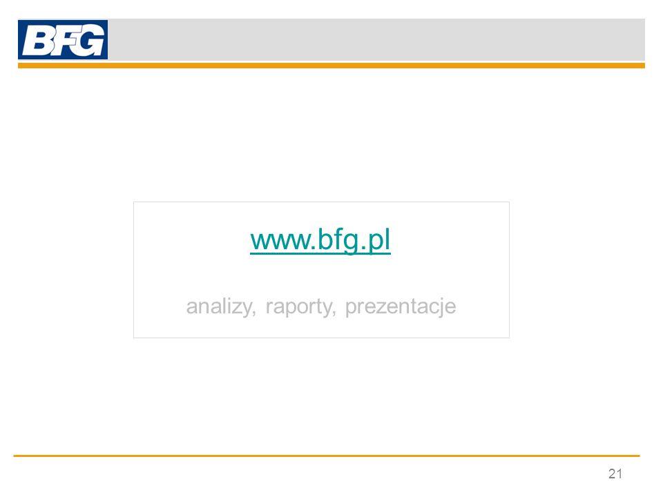 21 www.bfg.pl analizy, raporty, prezentacje
