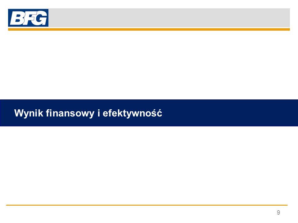 Wynik finansowy i efektywność 9
