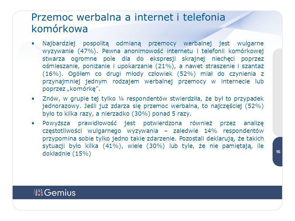1616 1616 16 Przemoc werbalna a internet i telefonia komórkowa Najbardziej pospolitą odmianą przemocy werbalnej jest wulgarne wyzywanie (47%). Pewna a