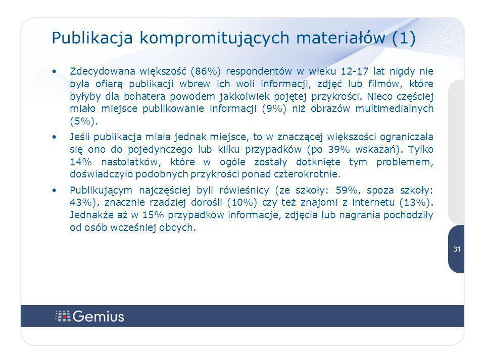 3131 3131 31 Publikacja kompromitujących materiałów (1) Zdecydowana większość (86%) respondentów w wieku 12-17 lat nigdy nie była ofiarą publikacji wb