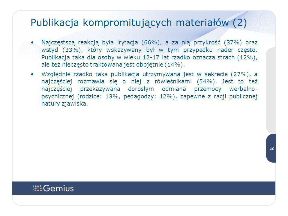 3232 3232 32 Publikacja kompromitujących materiałów (2) Najczęstszą reakcją była irytacja (66%), a za nią przykrość (37%) oraz wstyd (33%), który wska