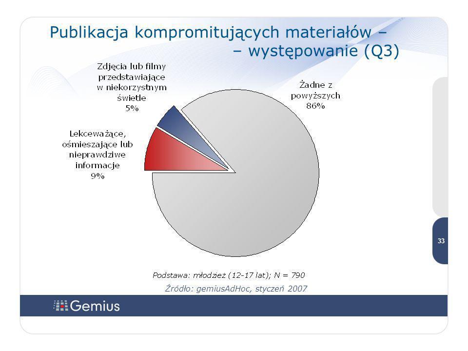 33 33 Źródło: gemiusAdHoc, styczeń 2007 Publikacja kompromitujących materiałów – – występowanie (Q3)
