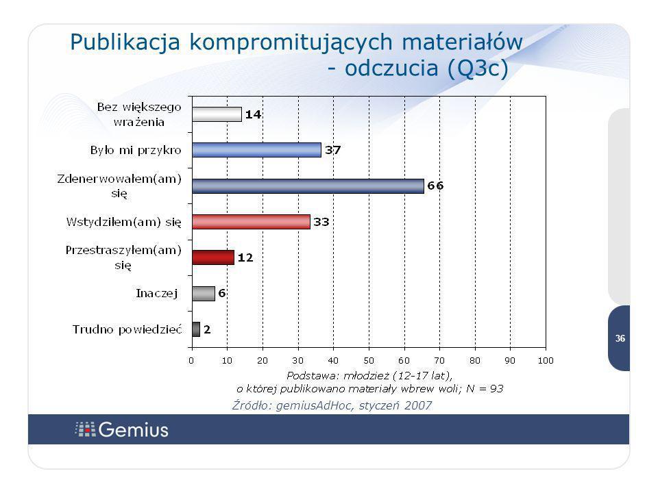 3636 3636 36 Publikacja kompromitujących materiałów - odczucia (Q3c) Źródło: gemiusAdHoc, styczeń 2007