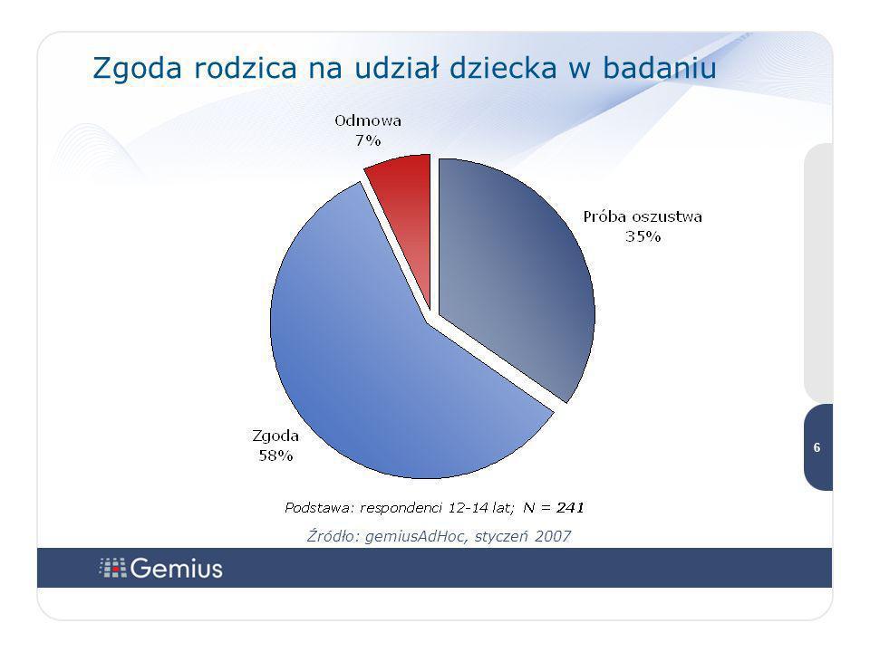 66 6 Zgoda rodzica na udział dziecka w badaniu Źródło: gemiusAdHoc, styczeń 2007