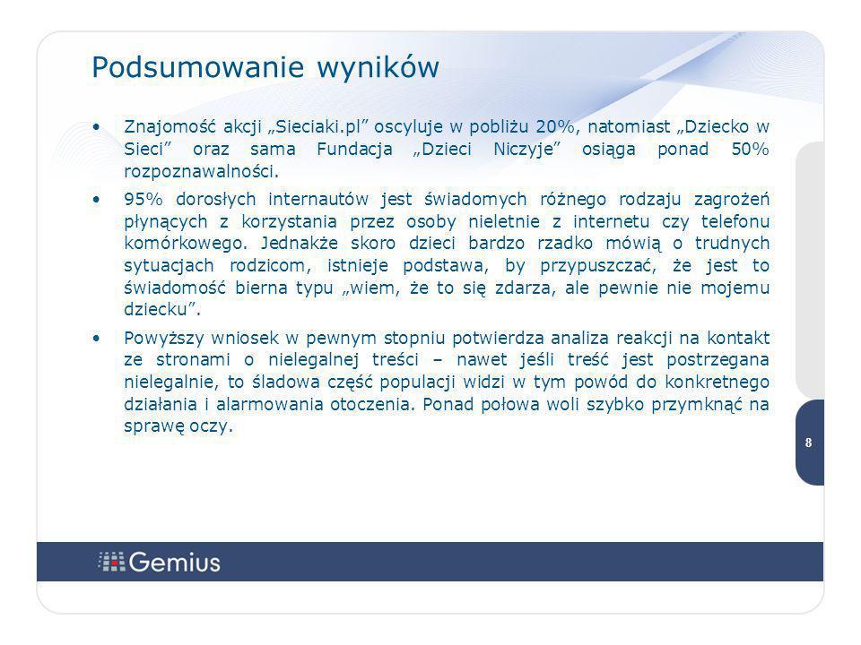 88 8 Podsumowanie wyników Znajomość akcji Sieciaki.pl oscyluje w pobliżu 20%, natomiast Dziecko w Sieci oraz sama Fundacja Dzieci Niczyje osiąga ponad