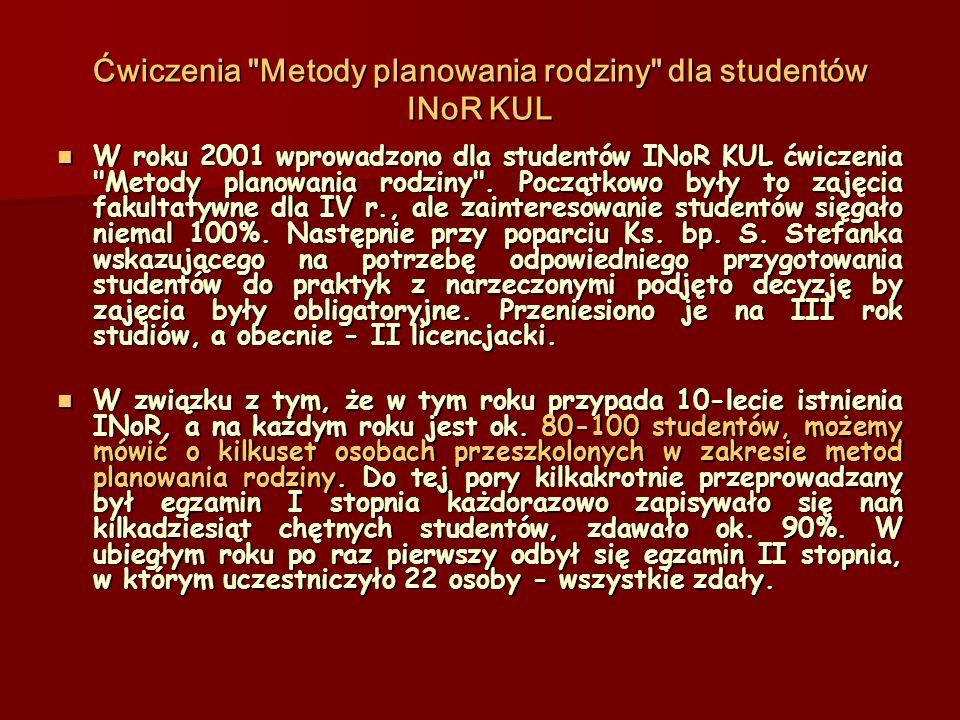 Ćwiczenia Metody planowania rodziny dla studentów INoR KUL W roku 2001 wprowadzono dla studentów INoR KUL ćwiczenia Metody planowania rodziny .