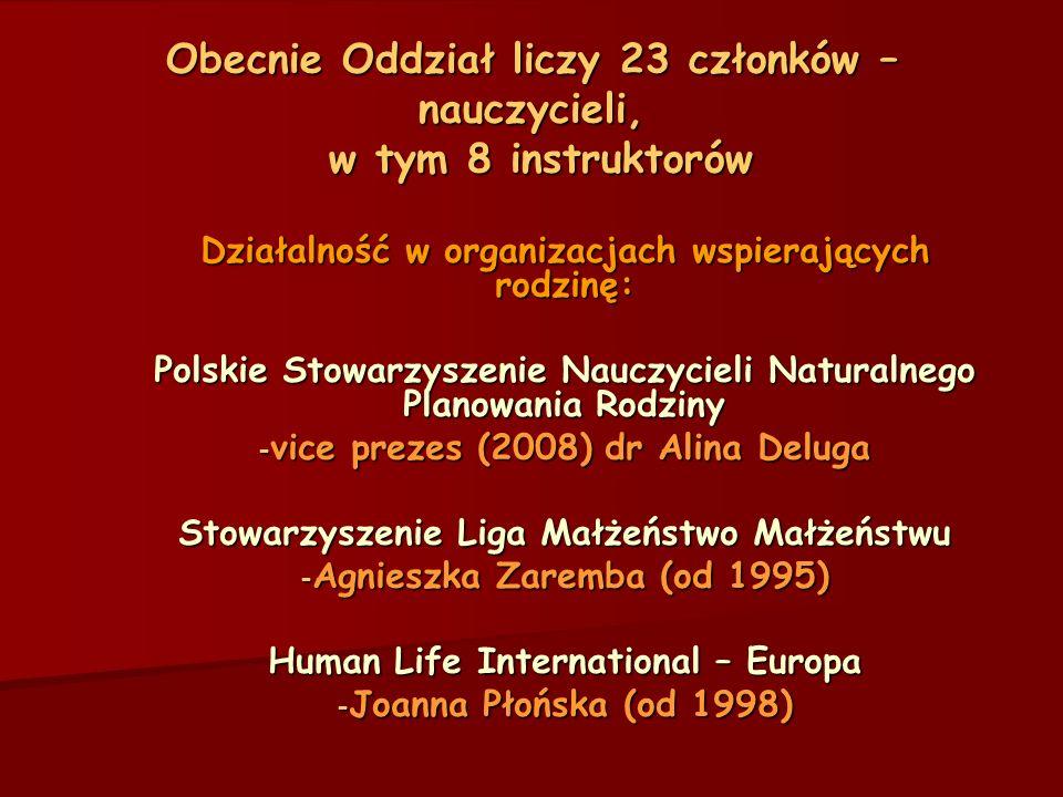 Obecnie Oddział liczy 23 członków – nauczycieli, w tym 8 instruktorów Obecnie Oddział liczy 23 członków – nauczycieli, w tym 8 instruktorów Działalność w organizacjach wspierających rodzinę: Polskie Stowarzyszenie Nauczycieli Naturalnego Planowania Rodziny - vice prezes (2008) dr Alina Deluga Stowarzyszenie Liga Małżeństwo Małżeństwu - Agnieszka Zaremba (od 1995) Human Life International – Europa - Joanna Płońska (od 1998)