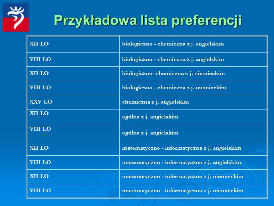 XII LObiologiczno - chemiczna z j. angielskim VIII LObiologiczno - chemiczna z j. angielskim XII LObiologiczno- chemiczna z j. niemieckim VIII LObiolo