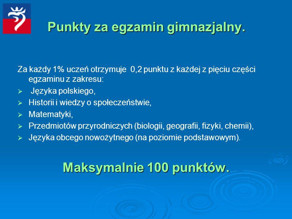 Punkty za egzamin gimnazjalny. Za każdy 1% uczeń otrzymuje 0,2 punktu z każdej z pięciu części egzaminu z zakresu: Języka polskiego, Historii i wiedzy