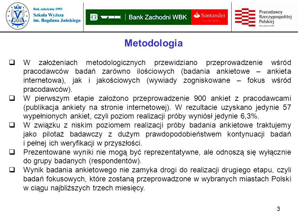 3 Metodologia W założeniach metodologicznych przewidziano przeprowadzenie wśród pracodawców badań zarówno ilościowych (badania ankietowe – ankieta internetowa), jak i jakościowych (wywiady zogniskowane – fokus wśród pracodawców).