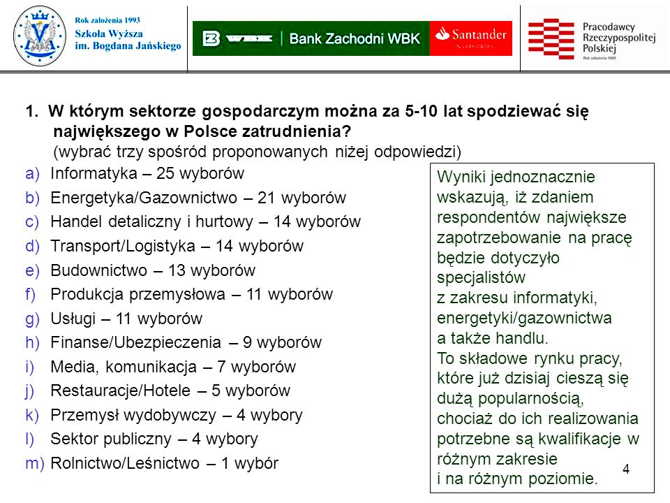 4 1. W którym sektorze gospodarczym można za 5-10 lat spodziewać się największego w Polsce zatrudnienia? (wybrać trzy spośród proponowanych niżej odpo